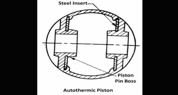 3. Pistones autotérmicos