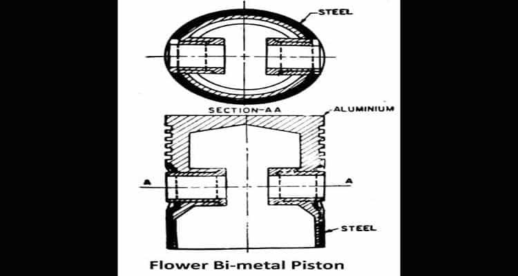 Pistones bimetálicos