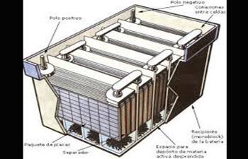 Baterías de plomo-ácido