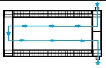 Diseño del evaporador basado en el circuito _U_