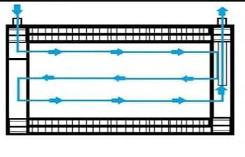 Evaporador basado en el circuito _S_