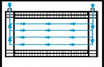 Evaporador con diseño de circuito paralelo