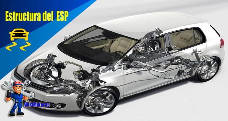 Imagen Estructura del ESP 1