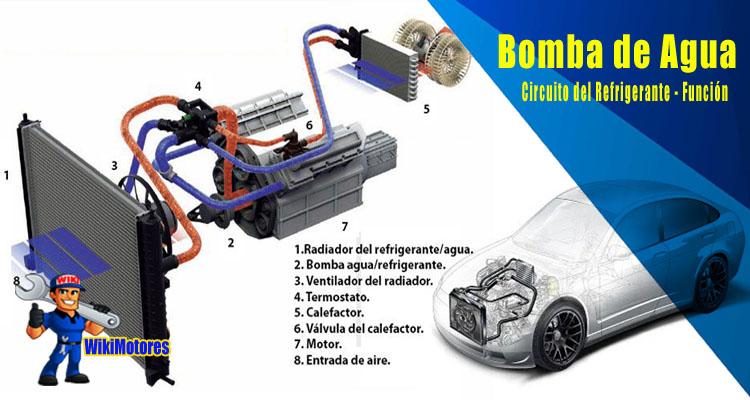 Imagen de Bomba de Agua 4