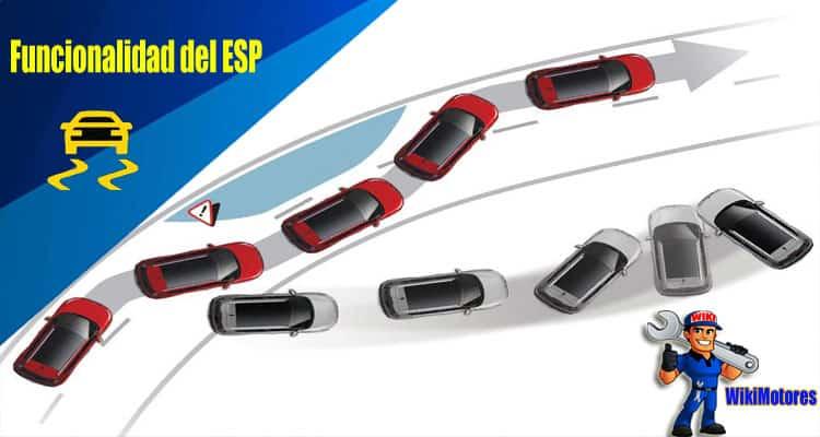 Imagen funcionalidad ESP 1