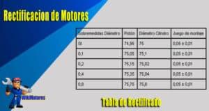 Imagen de Rectificacion de Motores Imagen 3