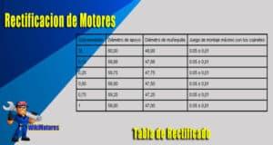 Imagen de Rectificacion de Motores imagen 4