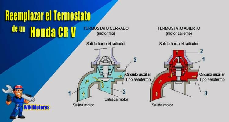 Imagen de Reemplazo del termostato de un Honda CR V 3