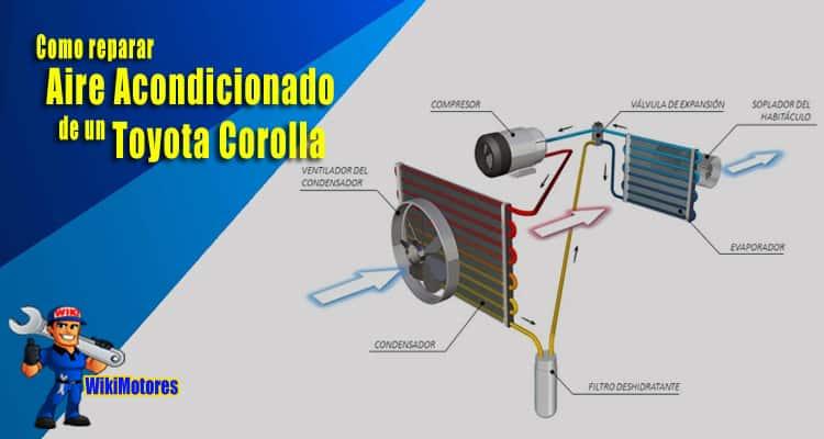 Imagen de como reparar Aire Acondicionado 4