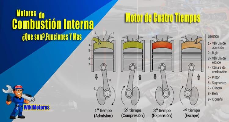 Motor de Combustion Interna 3