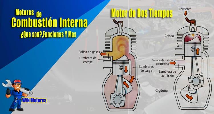 Motor de Combustion Interna 4
